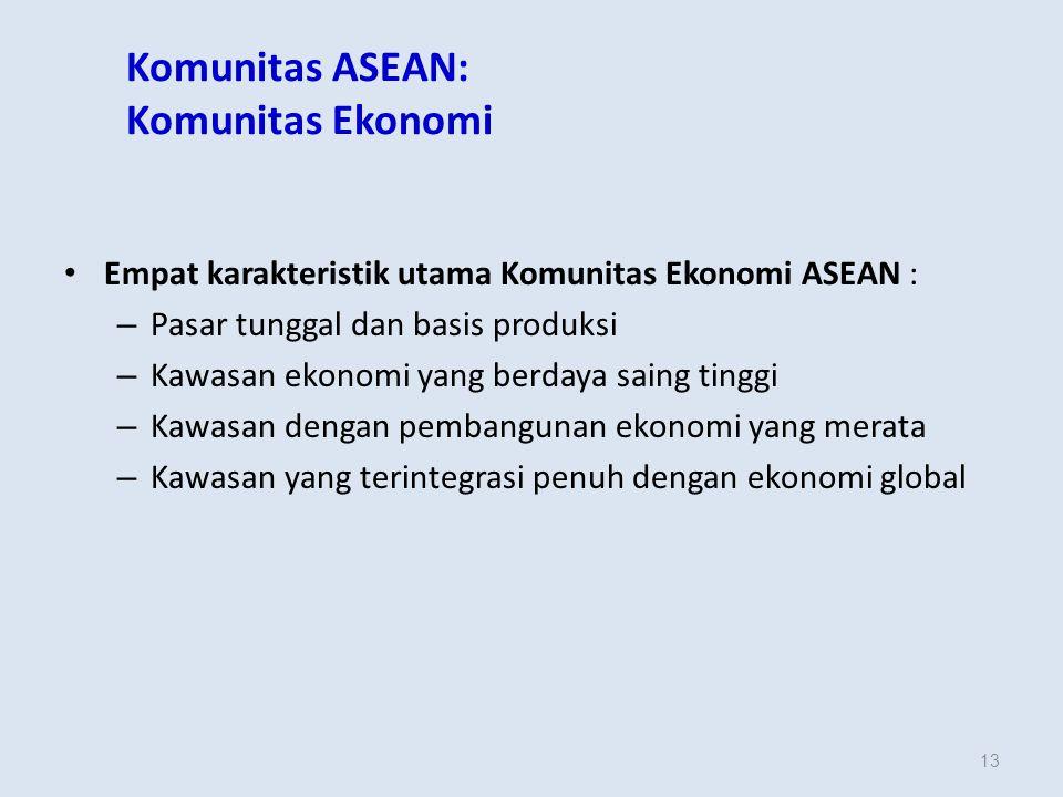 13 Komunitas ASEAN: Komunitas Ekonomi Empat karakteristik utama Komunitas Ekonomi ASEAN : – Pasar tunggal dan basis produksi – Kawasan ekonomi yang berdaya saing tinggi – Kawasan dengan pembangunan ekonomi yang merata – Kawasan yang terintegrasi penuh dengan ekonomi global