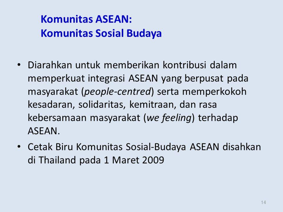 14 Komunitas ASEAN: Komunitas Sosial Budaya Diarahkan untuk memberikan kontribusi dalam memperkuat integrasi ASEAN yang berpusat pada masyarakat (people-centred) serta memperkokoh kesadaran, solidaritas, kemitraan, dan rasa kebersamaan masyarakat (we feeling) terhadap ASEAN.