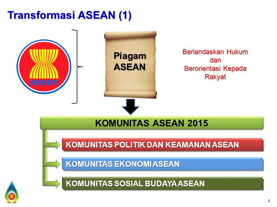 4 Berlandaskan Hukum dan Berorientasi Kepada Rakyat KOMUNITAS ASEAN 2015 KOMUNITAS POLITIK DAN KEAMANAN ASEAN KOMUNITAS EKONOMI ASEAN KOMUNITAS SOSIAL BUDAYA ASEAN Transformasi ASEAN (1) PiagamASEAN