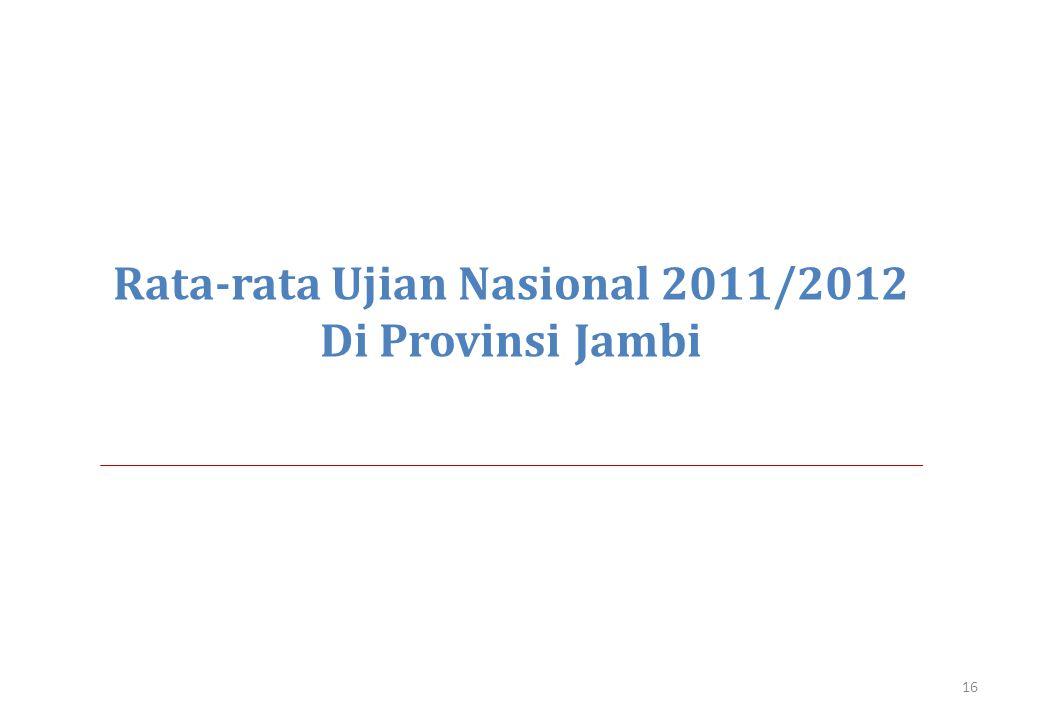 Rata-rata Ujian Nasional 2011/2012 Di Provinsi Jambi 16