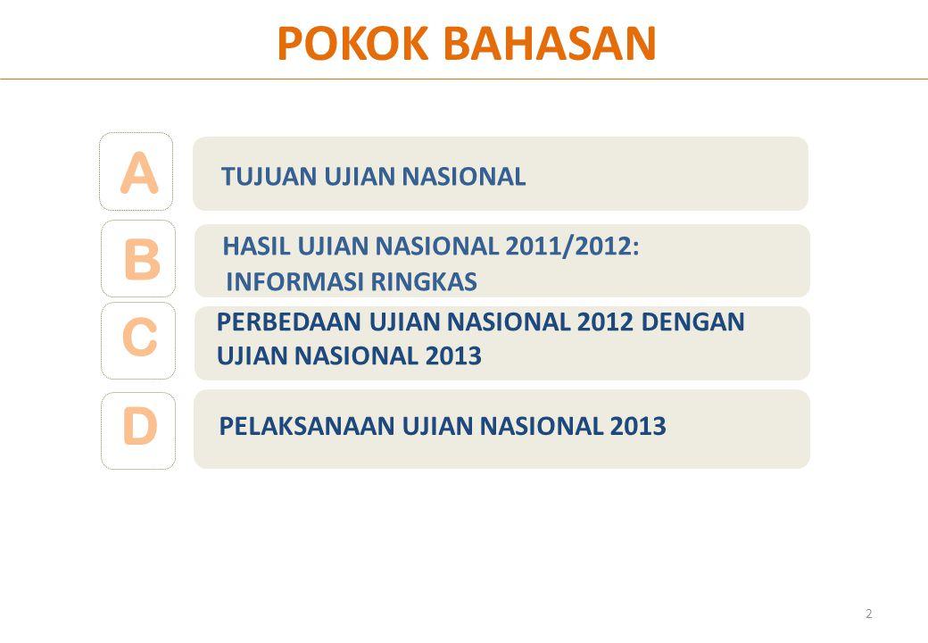 HASIL UJIAN NASIONAL 2011/2012: INFORMASI RINGKAS B POKOK BAHASAN C D PERBEDAAN UJIAN NASIONAL 2012 DENGAN UJIAN NASIONAL 2013 PELAKSANAAN UJIAN NASIO