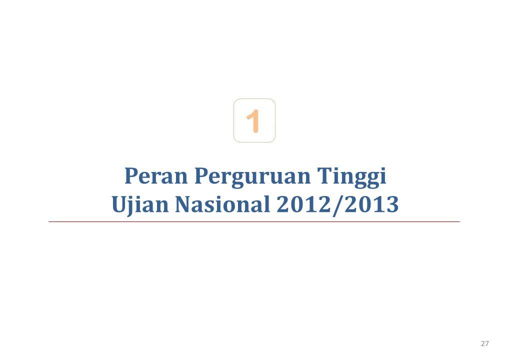 Peran Perguruan Tinggi Ujian Nasional 2012/2013 1 27