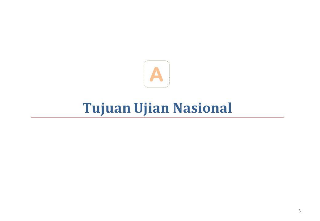 Perbedaan Ujian Nasional 2011/2012 dengan Ujian Nasional 2012/2013 C 24