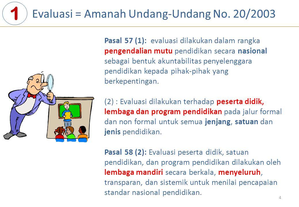 Evaluasi = Amanah Undang-Undang No. 20/2003 1 Pasal 57 (1): evaluasi dilakukan dalam rangka pengendalian mutu pendidikan secara nasional sebagai bentu