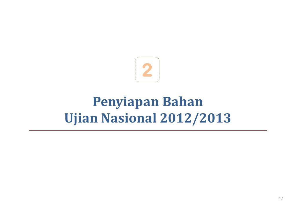 Penyiapan Bahan Ujian Nasional 2012/2013 2 47