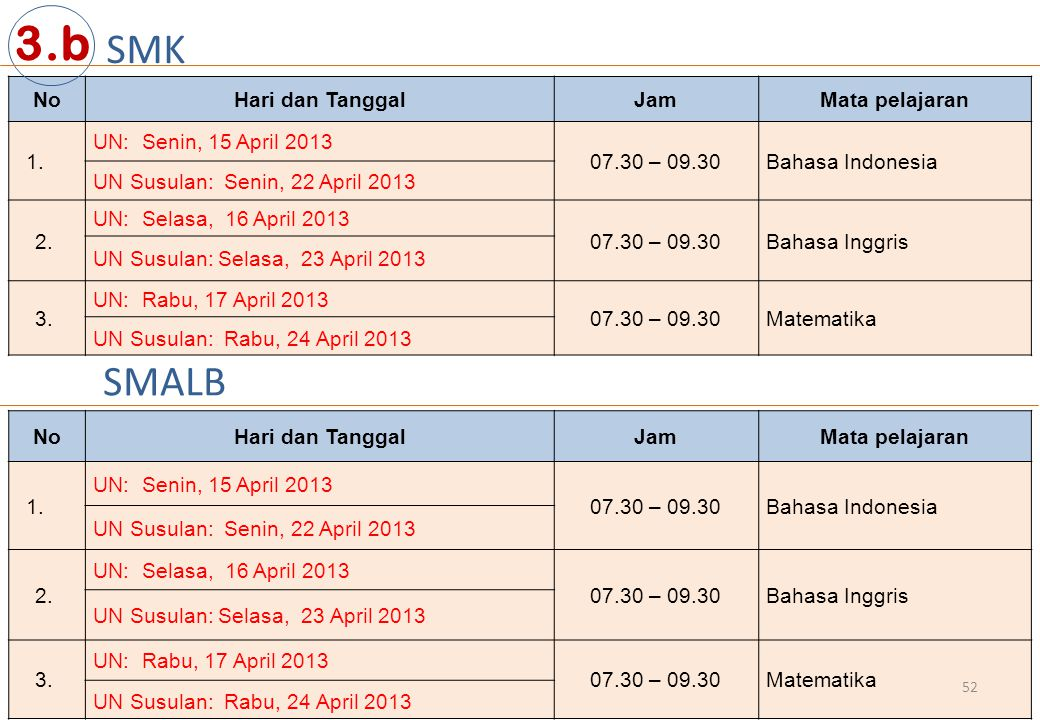 52 NoHari dan TanggalJamMata pelajaran 1. UN: Senin, 15 April 2013 07.30 – 09.30Bahasa Indonesia UN Susulan: Senin, 22 April 2013 2. UN: Selasa, 16 Ap