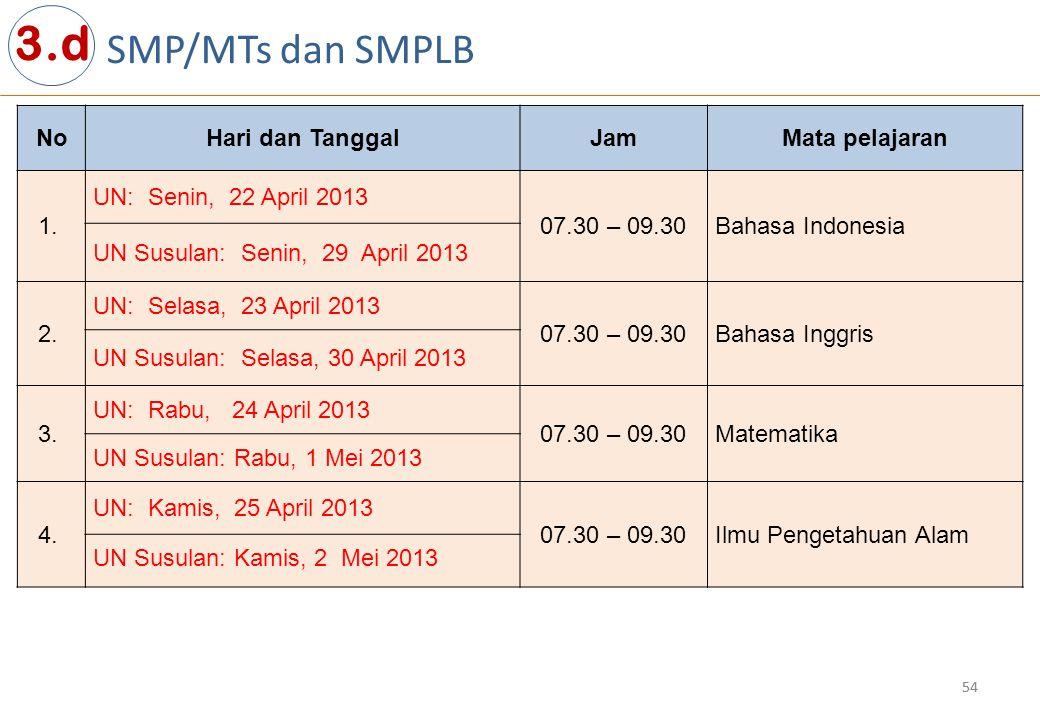 54 NoHari dan TanggalJamMata pelajaran 1. UN: Senin, 22 April 2013 07.30 – 09.30Bahasa Indonesia UN Susulan: Senin, 29 April 2013 2. UN: Selasa, 23 Ap