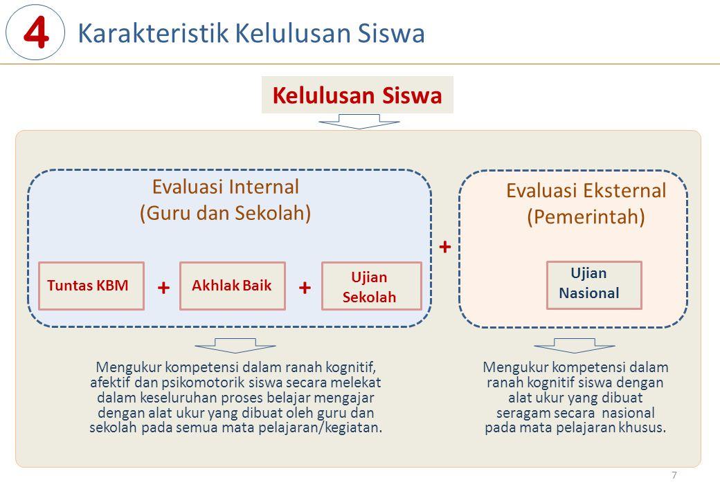 Pelaksanaan Ujian Nasional 2012/2013 D 38