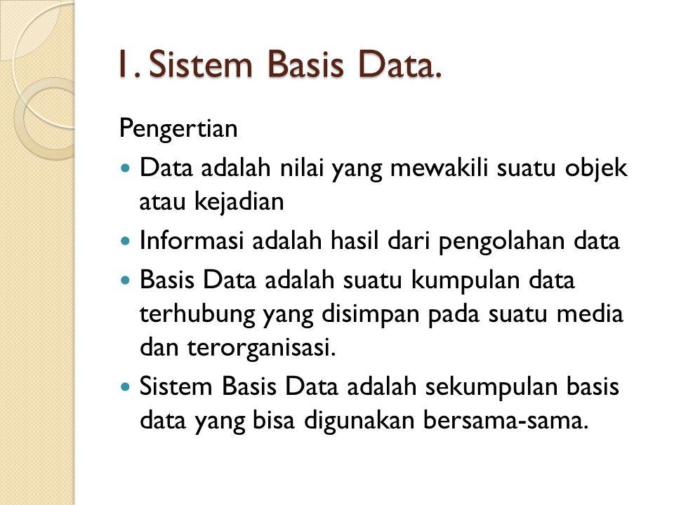 Pemanfaatan basis data : Komponen penting, sebagai dasar dalam penyediaan informasi Akurat, tepat waktu, efisien Mengurangi redundancy data (duplikasi data) Manipulasi data cepat dan mudah Efisiensi penggunaan ruang penyimpanan