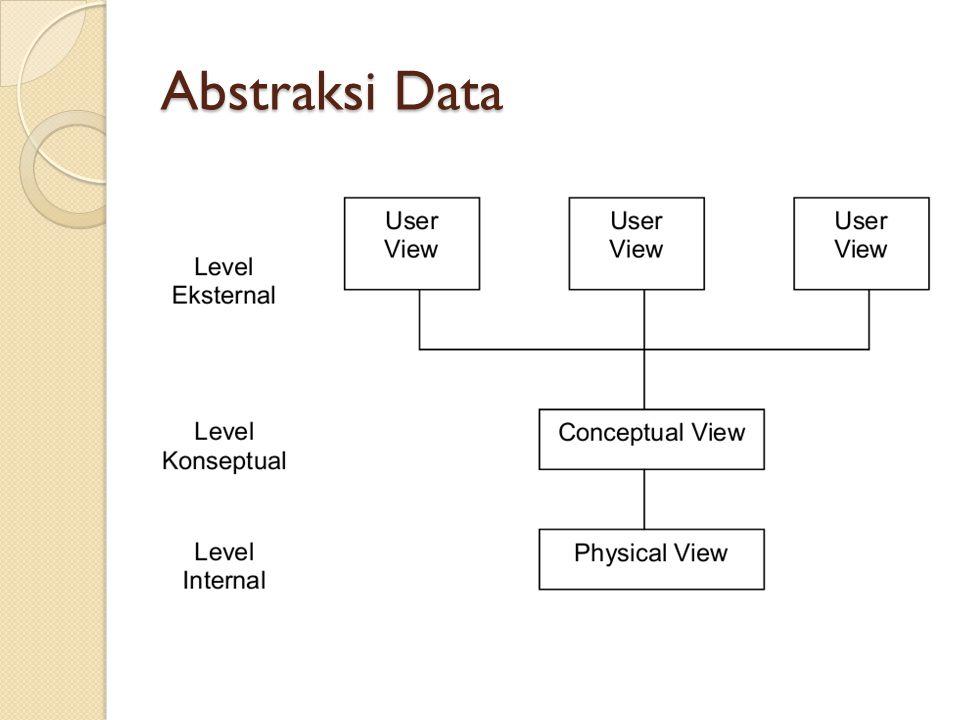 Abstraksi Data