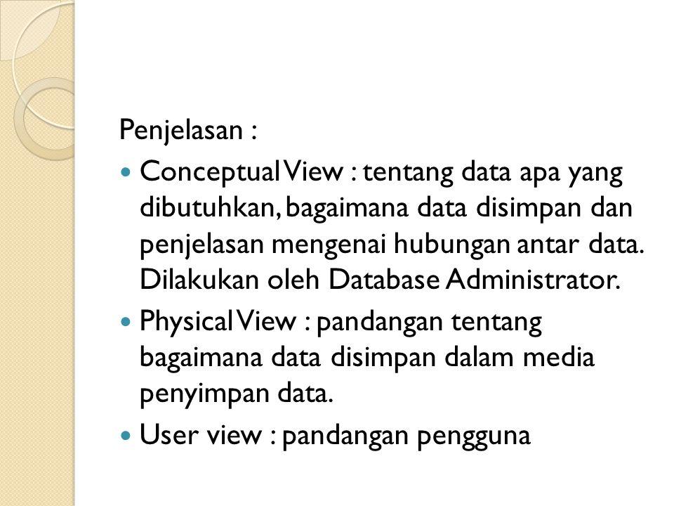 Penjelasan : Conceptual View : tentang data apa yang dibutuhkan, bagaimana data disimpan dan penjelasan mengenai hubungan antar data.