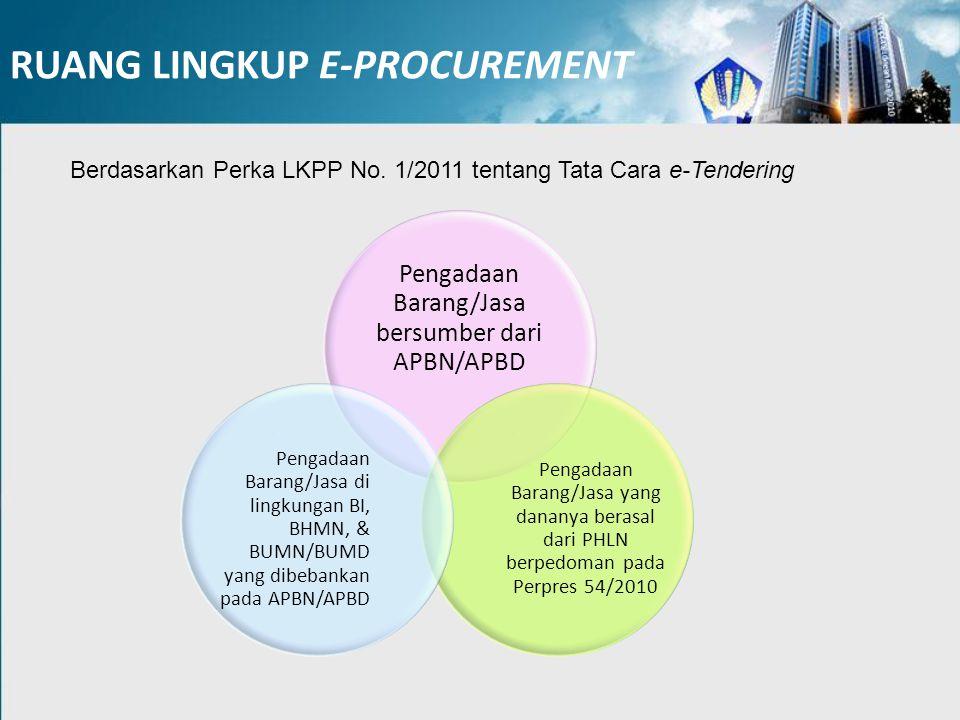 RUANG LINGKUP E-PROCUREMENT Berdasarkan Perka LKPP No. 1/2011 tentang Tata Cara e-Tendering Pengadaan Barang/Jasa bersumber dari APBN/APBD Pengadaan B