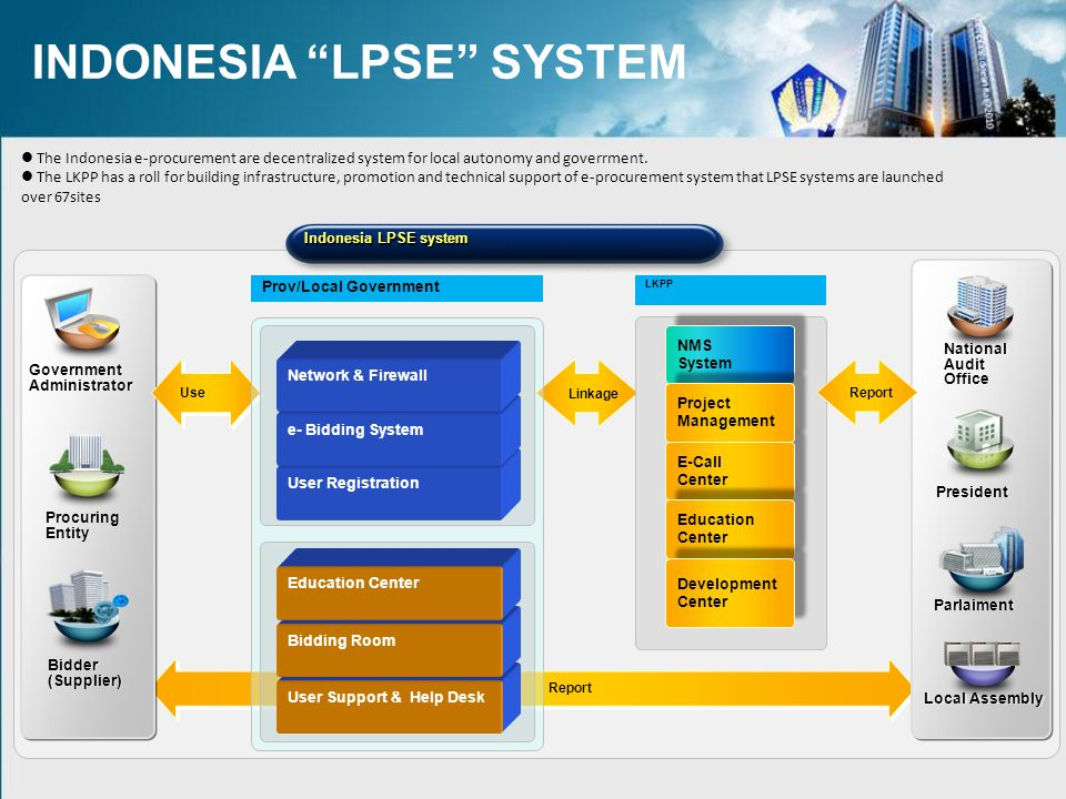 Report The Indonesia e-procurement are decentralized system for local autonomy and goverrment.