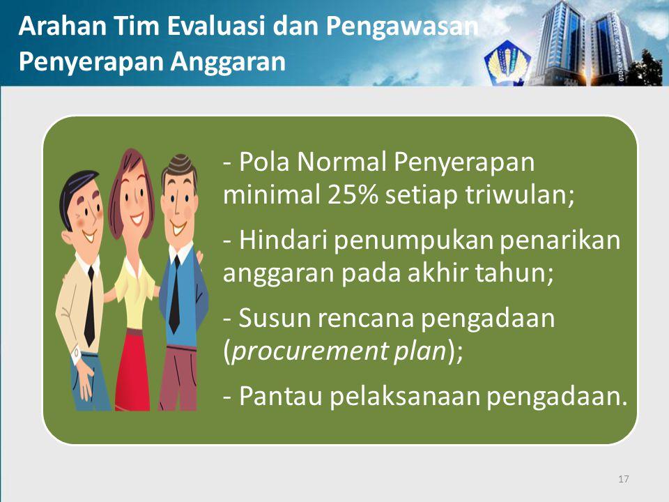 17 - Pola Normal Penyerapan minimal 25% setiap triwulan; - Hindari penumpukan penarikan anggaran pada akhir tahun; - Susun rencana pengadaan (procurem