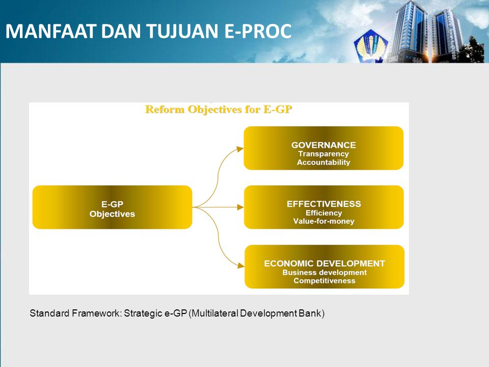 MANFAAT DAN TUJUAN E-PROC Standard Framework: Strategic e-GP (Multilateral Development Bank)