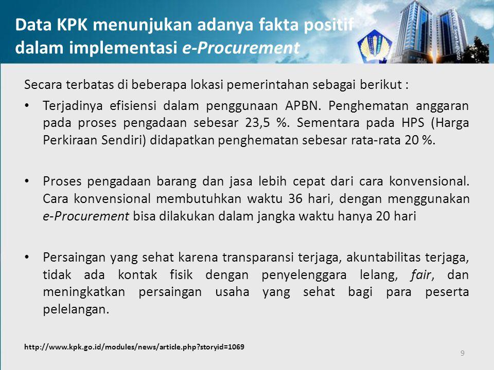 RUANG LINGKUP E-PROCUREMENT Berdasarkan Perka LKPP No.