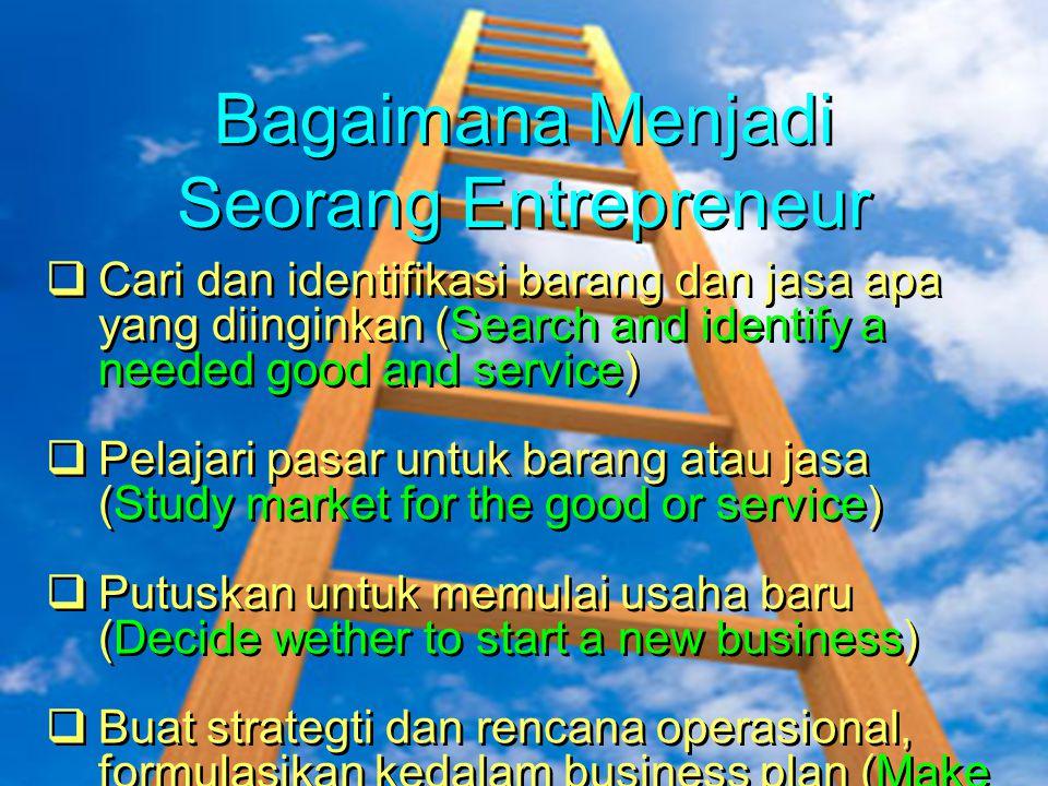 Manajer Bagi diri sendiri Wujudkan perusahaan meski kecil namun milik pribadi atau group.