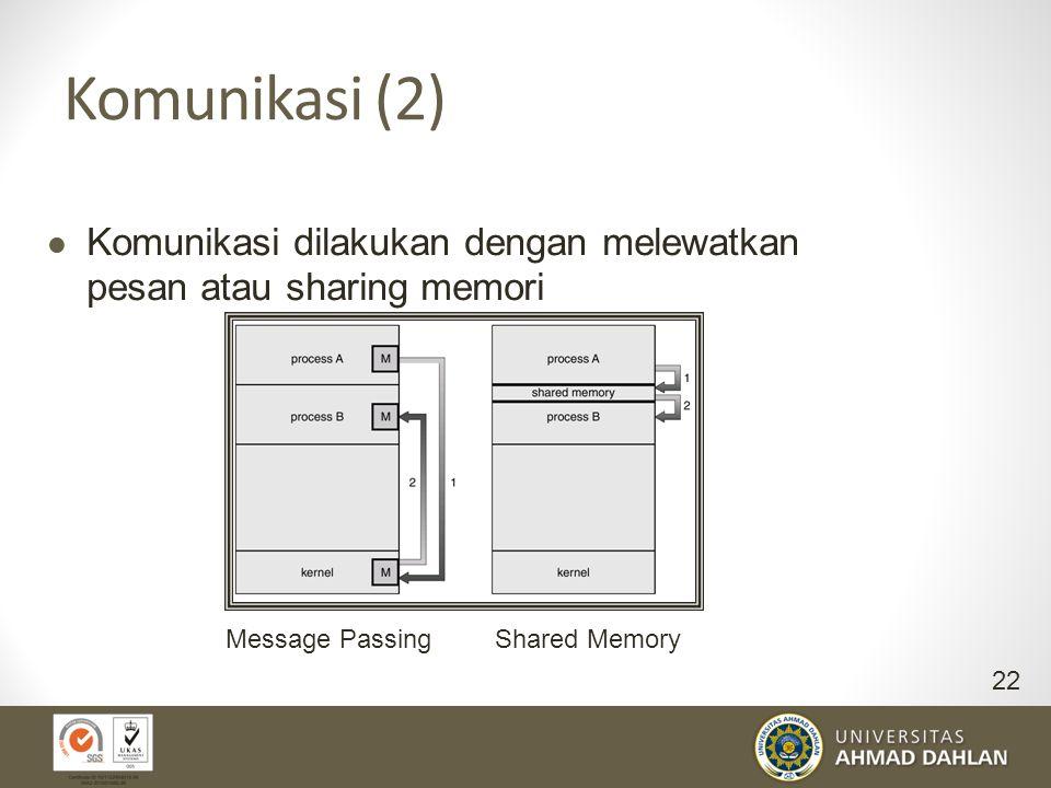 Komunikasi (2) 22 Message Passing Shared Memory Komunikasi dilakukan dengan melewatkan pesan atau sharing memori
