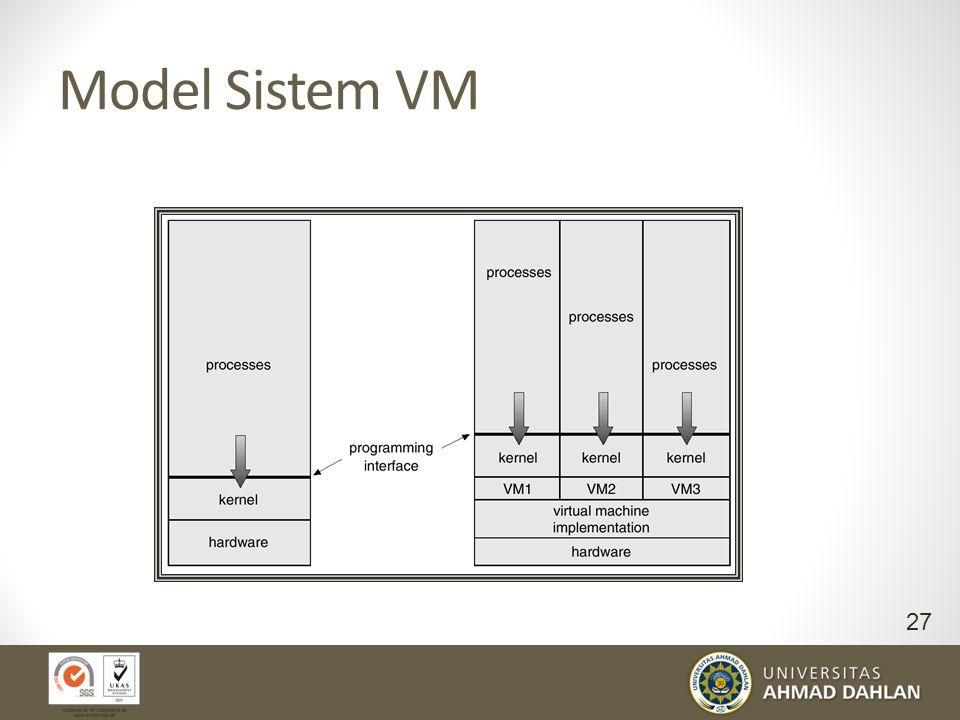 Model Sistem VM 27 Non-virtual Machine Virtual Machine