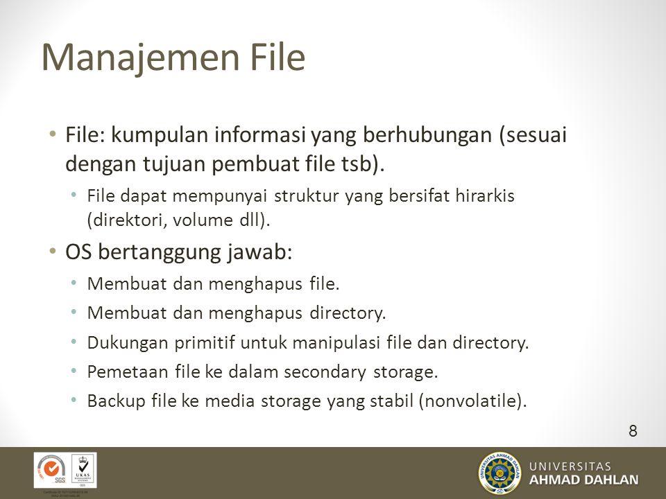 Manajemen File File: kumpulan informasi yang berhubungan (sesuai dengan tujuan pembuat file tsb). File dapat mempunyai struktur yang bersifat hirarkis