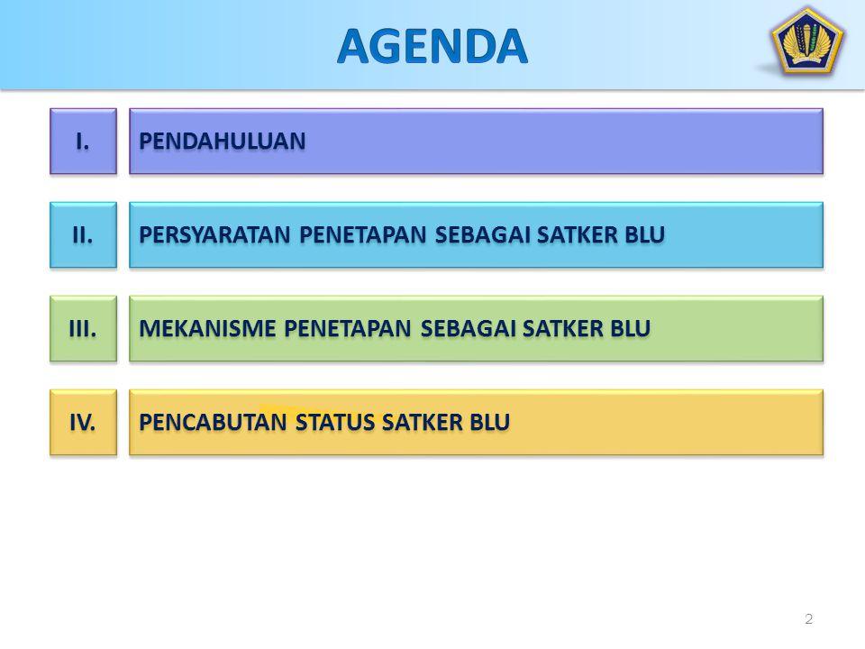 3 1.BLU adalah instansi di lingkungan Pemerintah yang dibentuk untuk memberikan pelayanan kepada masyarakat berupa penyediaan barang dan/atau jasa yang dijual tanpa mengutamakan mencari keuntungan dan dalam melakukan kegiatannya didasarkan pada prinsip efisiensi dan produktivitas (Pasal 1 PP No.