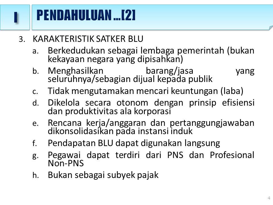 4 3.KARAKTERISTIK SATKER BLU a.