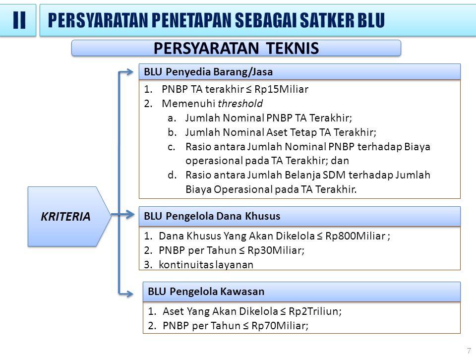 18 PEMBAHASAN 1.Satker RS A dinyatakan tidak memenuhi persyaratan teknis, karena tidak memenuhi jumlah nominal PNBP pada tahun anggaran terakhir yaitu paling kurang sebesar Rp15Milyar.