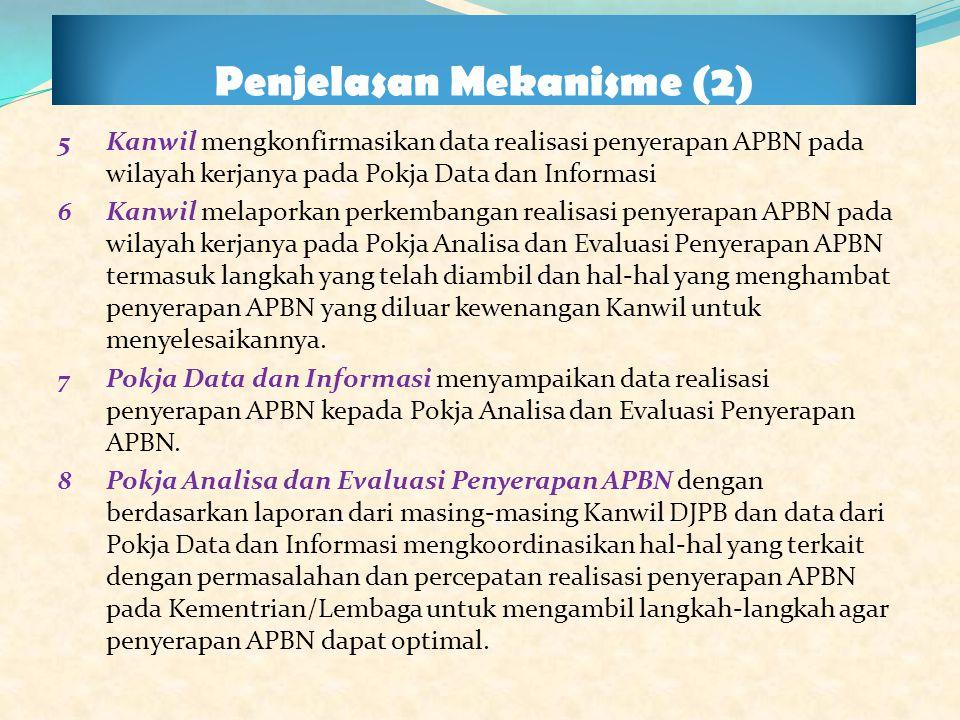 Penjelasan Mekanisme (2) 5Kanwil mengkonfirmasikan data realisasi penyerapan APBN pada wilayah kerjanya pada Pokja Data dan Informasi 6 Kanwil melapor