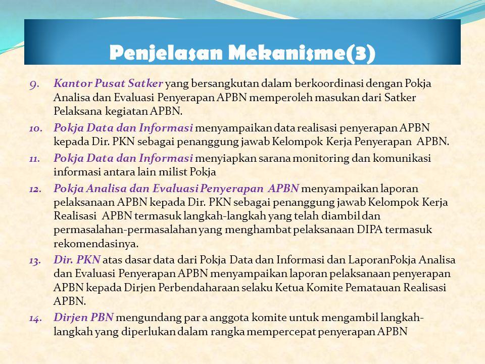 Penjelasan Mekanisme(3) 9. Kantor Pusat Satker yang bersangkutan dalam berkoordinasi dengan Pokja Analisa dan Evaluasi Penyerapan APBN memperoleh masu
