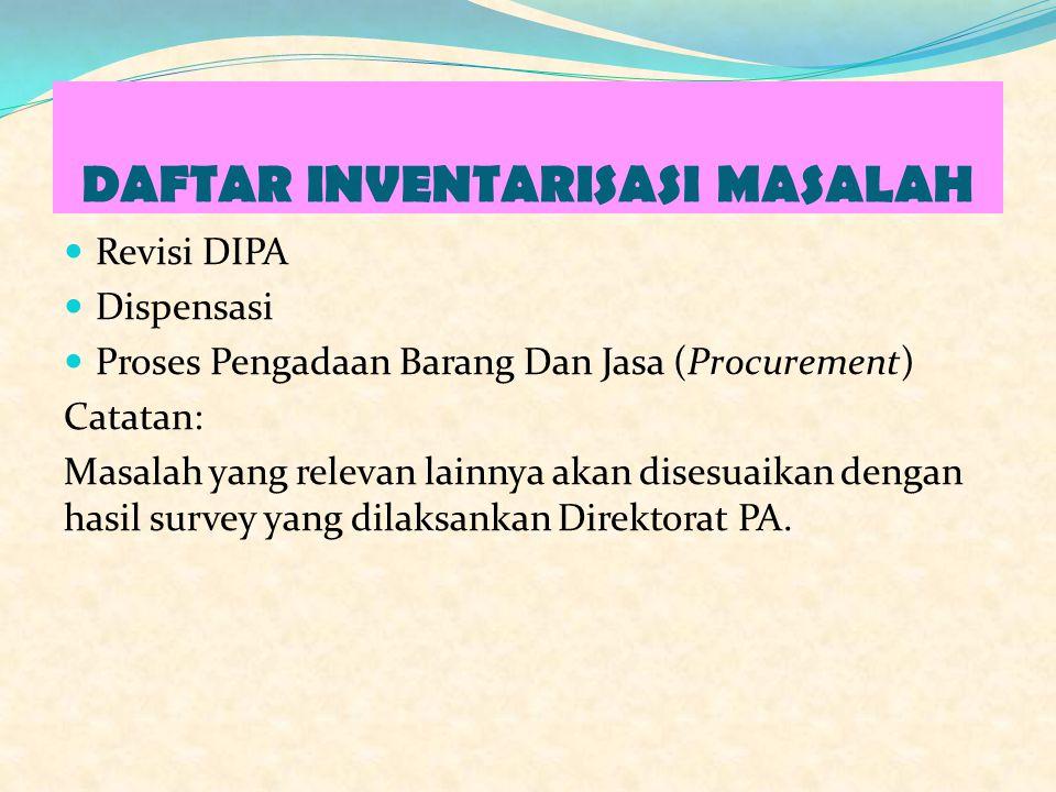 DAFTAR INVENTARISASI MASALAH Revisi DIPA Dispensasi Proses Pengadaan Barang Dan Jasa (Procurement) Catatan: Masalah yang relevan lainnya akan disesuai