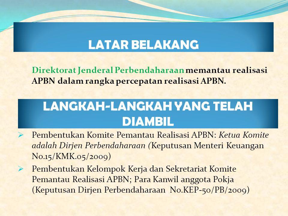 LATAR BELAKANG Direktorat Jenderal Perbendaharaan memantau realisasi APBN dalam rangka percepatan realisasi APBN.  Pembentukan Komite Pemantau Realis