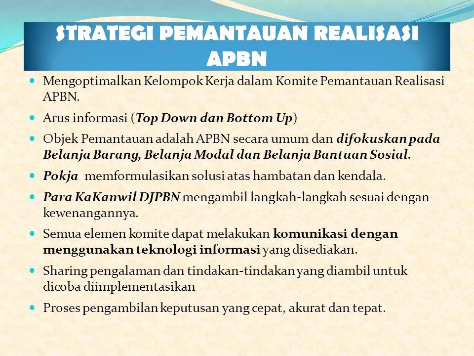 STRATEGI PEMANTAUAN REALISASI APBN Mengoptimalkan Kelompok Kerja dalam Komite Pemantauan Realisasi APBN. Arus informasi (Top Down dan Bottom Up) Objek