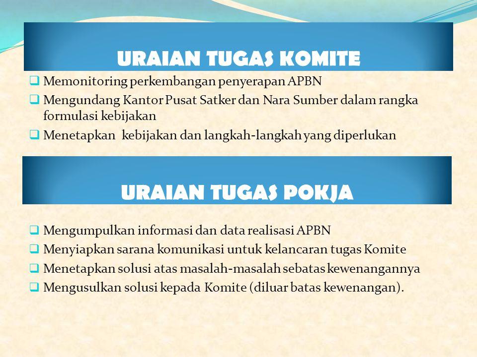 URAIAN TUGAS KOMITE  Memonitoring perkembangan penyerapan APBN  Mengundang Kantor Pusat Satker dan Nara Sumber dalam rangka formulasi kebijakan  Me