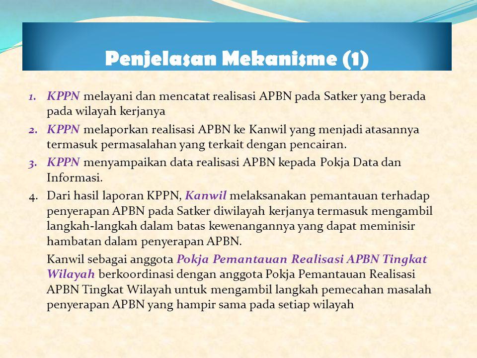 Penjelasan Mekanisme (1) 1. KPPN melayani dan mencatat realisasi APBN pada Satker yang berada pada wilayah kerjanya 2. KPPN melaporkan realisasi APBN