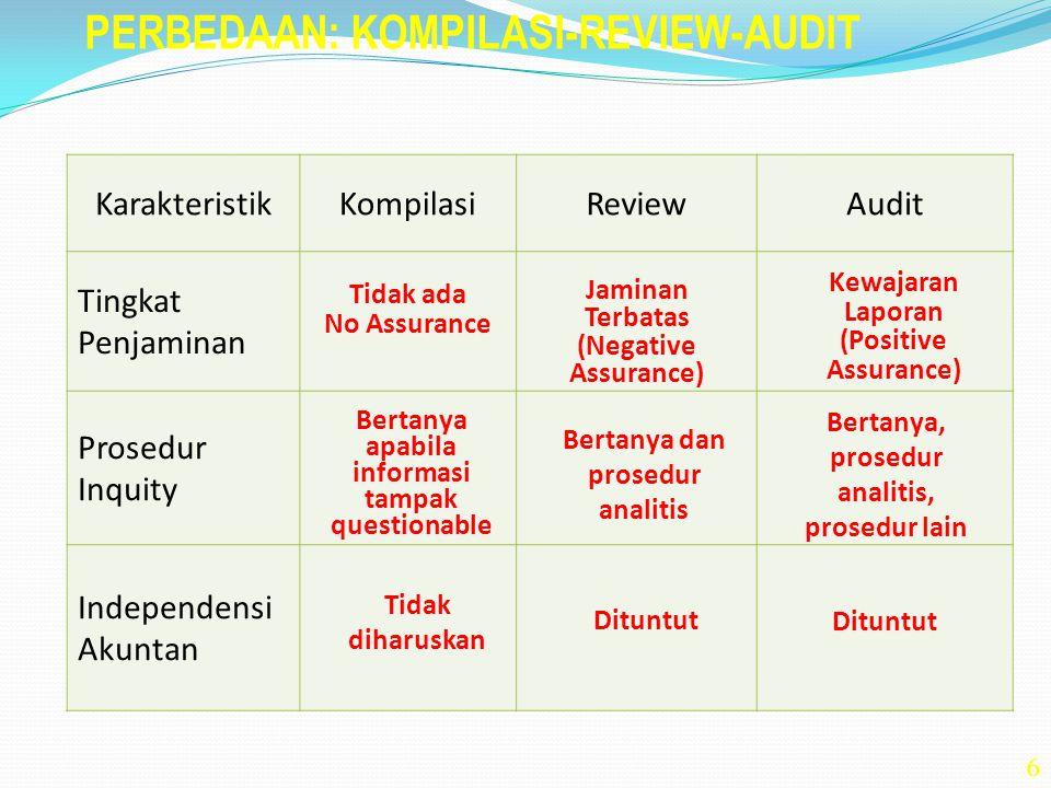 6 KarakteristikKompilasiReviewAudit Tingkat Penjaminan Prosedur Inquity Independensi Akuntan Tidak ada No Assurance Jaminan Terbatas (Negative Assuran