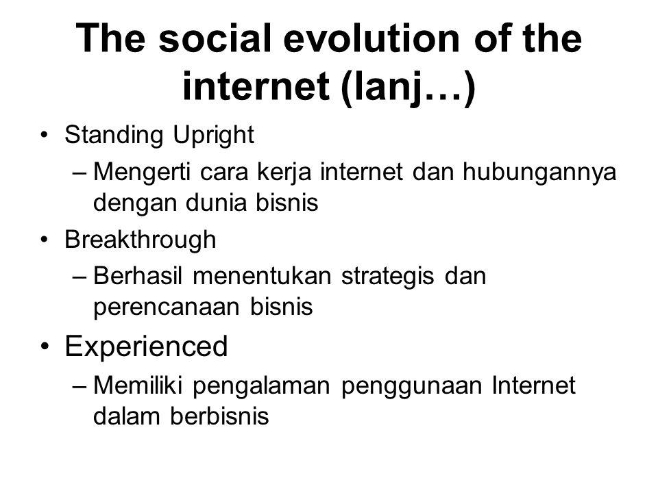 The social evolution of the internet (lanj…) Standing Upright –Mengerti cara kerja internet dan hubungannya dengan dunia bisnis Breakthrough –Berhasil