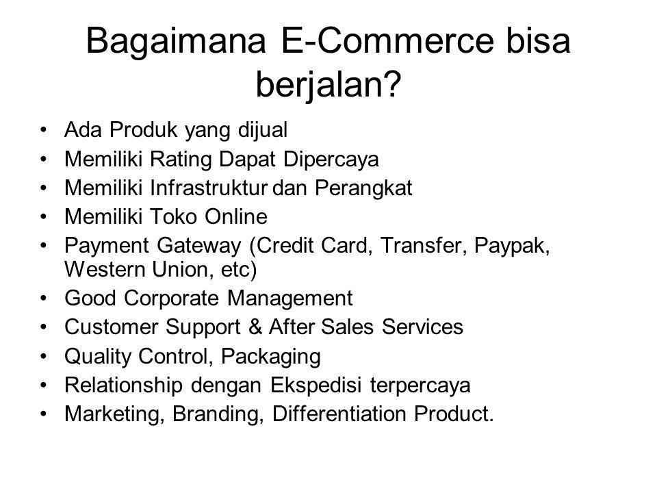 Bagaimana E-Commerce bisa berjalan? Ada Produk yang dijual Memiliki Rating Dapat Dipercaya Memiliki Infrastruktur dan Perangkat Memiliki Toko Online P