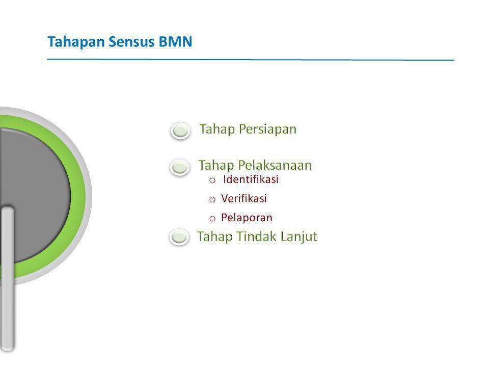 Tahapan Sensus BMN