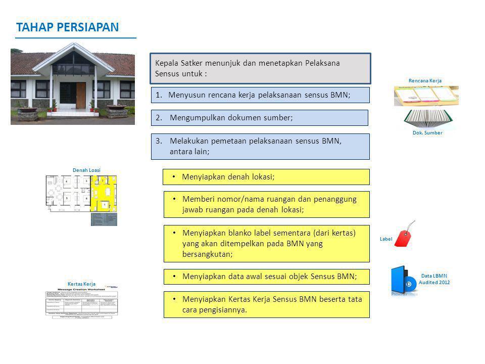 Dok. Sumber 1. Menyusun rencana kerja pelaksanaan sensus BMN; 2. Mengumpulkan dokumen sumber; 3. Melakukan pemetaan pelaksanaan sensus BMN, antara lai