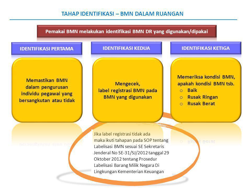Jika label registrasi tidak ada maka ikuti tahapan pada SOP tentang Labelisasi BMN sesuai SE Sekretaris Jenderal No SE-31/SJ/2012 tanggal 29 Oktober 2