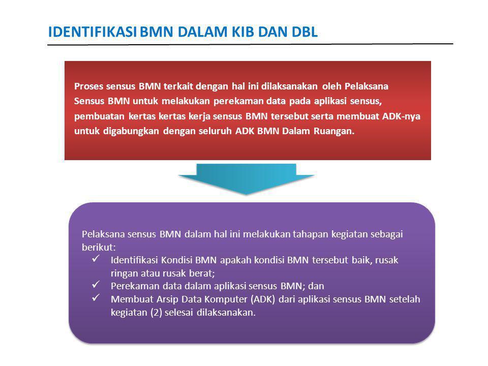 Proses sensus BMN terkait dengan hal ini dilaksanakan oleh Pelaksana Sensus BMN untuk melakukan perekaman data pada aplikasi sensus, pembuatan kertas