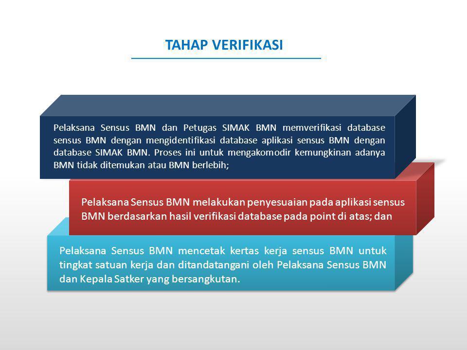 Pelaksana Sensus BMN mencetak kertas kerja sensus BMN untuk tingkat satuan kerja dan ditandatangani oleh Pelaksana Sensus BMN dan Kepala Satker yang b