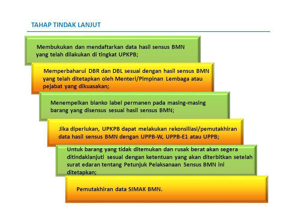 TAHAP TINDAK LANJUT Membukukan dan mendaftarkan data hasil sensus BMN yang telah dilakukan di tingkat UPKPB; Memperbaharui DBR dan DBL sesuai dengan h