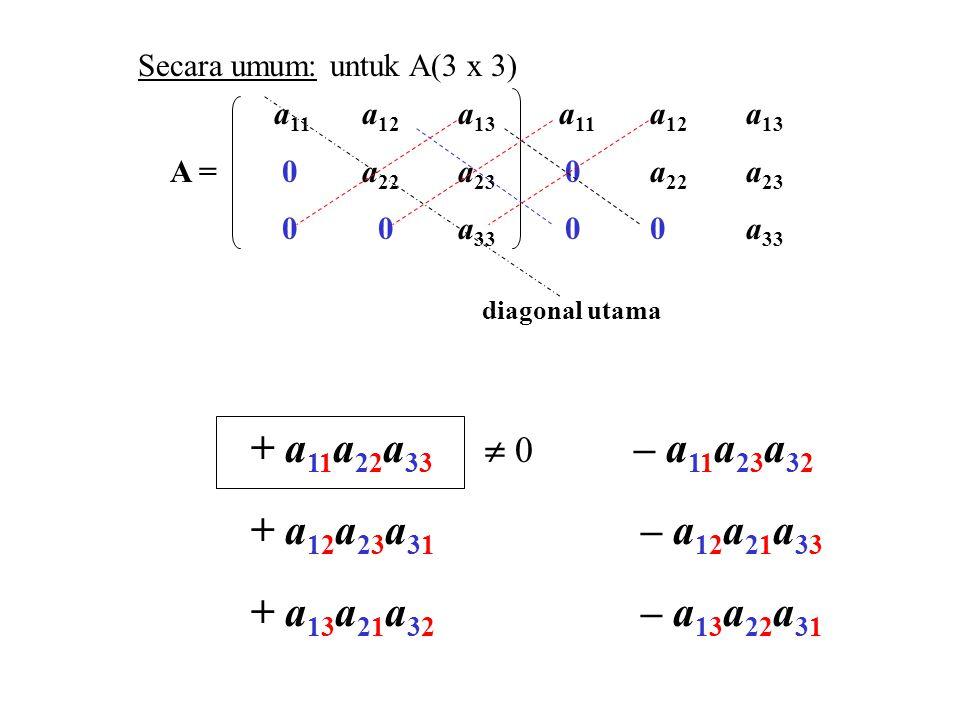 a 11 a 12 a 13 a 11 a 12 a 13 A = 0a 22 a 23 0a 22 a 23 0 0a 33 00a 33 diagonal utama + a 11 a 22 a 33  0 – a 11 a 23 a 32 + a 12 a 23 a 31 – a 12 a 21 a 33 + a 13 a 21 a 32 – a 13 a 22 a 31 Secara umum: untuk A(3 x 3)