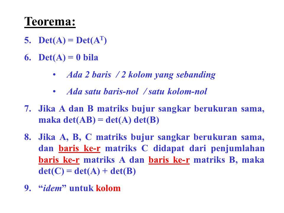 Teorema: 5.Det(A) = Det(A T ) 6.Det(A) = 0 bila Ada 2 baris / 2 kolom yang sebanding Ada satu baris-nol / satu kolom-nol 7.Jika A dan B matriks bujur sangkar berukuran sama, maka det(AB) = det(A) det(B) 8.Jika A, B, C matriks bujur sangkar berukuran sama, dan baris ke-r matriks C didapat dari penjumlahan baris ke-r matriks A dan baris ke-r matriks B, maka det(C) = det(A) + det(B) 9. idem untuk kolom