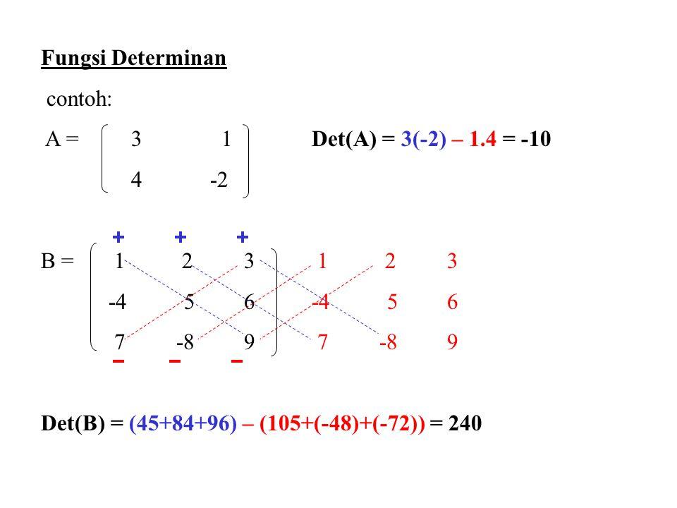Fungsi Determinan contoh: A = 3 1 Det(A) = 3(-2) – 1.4 = -10 4 -2 B = 1 2 3 1 2 3 -4 56 7 -89 7 -89 Det(B) = (45+84+96) – (105+(-48)+(-72)) = 240
