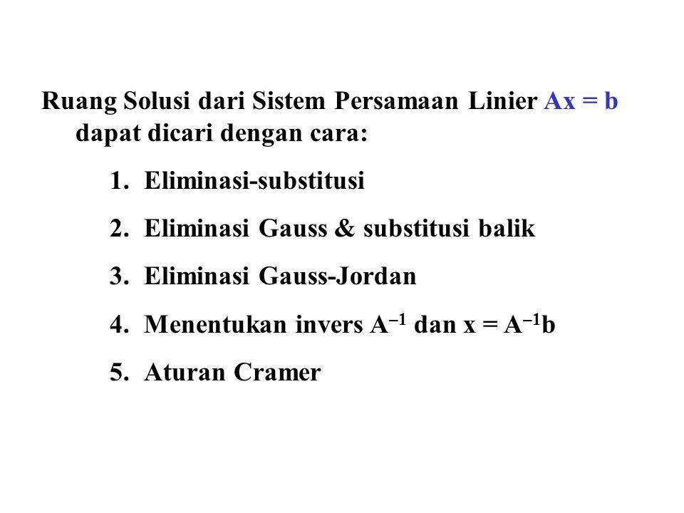Ruang Solusi dari Sistem Persamaan Linier Ax = b dapat dicari dengan cara: 1.Eliminasi-substitusi 2.Eliminasi Gauss & substitusi balik 3.Eliminasi Gauss-Jordan 4.Menentukan invers A –1 dan x = A –1 b 5.Aturan Cramer