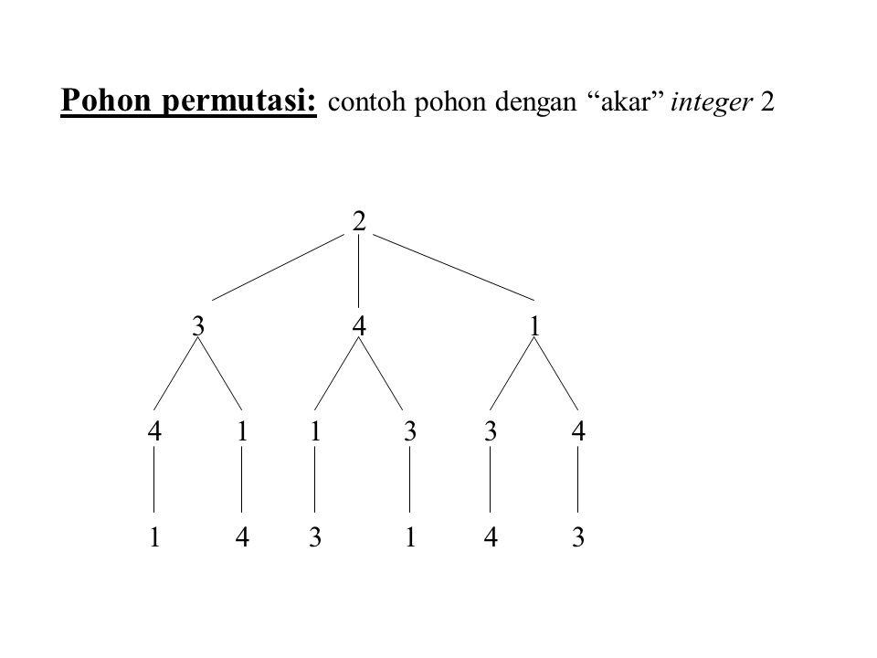 Pohon permutasi: contoh pohon dengan akar integer 2 2 3 41 4 1 1 3 3 4 1 4 3 1 4 3