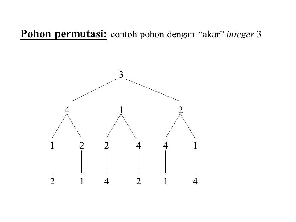 Pohon permutasi: contoh pohon dengan akar integer 3 3 4 12 1 2 2 4 4 1 2 1 4 2 1 4