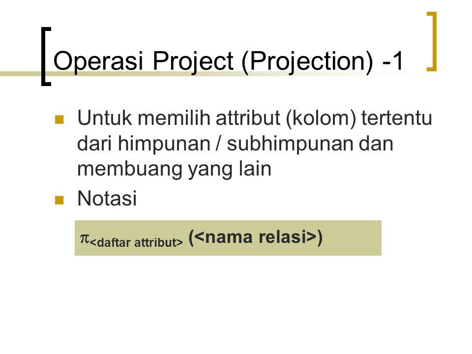 Operasi Project (Projection) -1 Untuk memilih attribut (kolom) tertentu dari himpunan / subhimpunan dan membuang yang lain Notasi  ( )